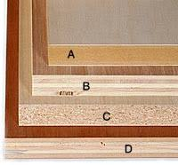 plywood types for furniture. Understanding Cabinet Plywood Types For Furniture