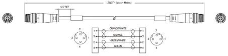 ethernet fig 6 p29930 mxxx ethernet m12 female receptacle to rj45 blue