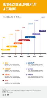 Startup Timeline Template Business Timeline Template Visme