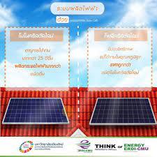 ระบบผลิตไฟฟ้าด้วยเซลล์แสงอาทิตย์ - สถาบันวิจัยและพัฒนาพลังงานนครพิงค์ มช.