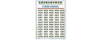 Walrus Productions Piano Chord Mini Chart By Walrus