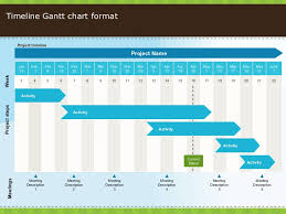 Activity Chart Format 040 Powerpoint Tastic Template Timeline 10