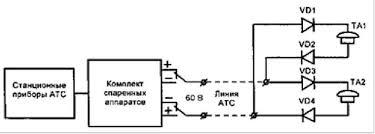 АБОНЕНТСКИЙ ДОСТУП Способы аналогового абонентского доступа  В станционной части сети на АТС имеются комплекты спаренных аппаратов КСА а в абонентской части вмонтированы разделительные диодные цепи