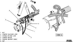 1996 chevy cavalier alternator wiring diagram images chevy alternator wiring diagram 2000 chevy