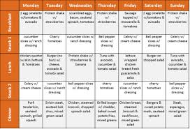 Healthy Meal Chart To Lose Weight 10 Free Healthy Menu Plans Tone And Tighten
