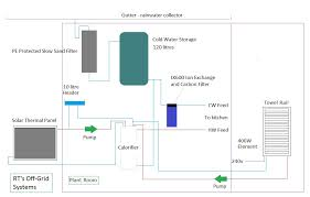 immersion heater circuit diagram the wiring diagram dual immersion switch wiring diagram nodasystech circuit diagram