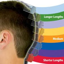 Wahl Clipper Guard Sizes Chart Pin On Hair Cutting Techniques