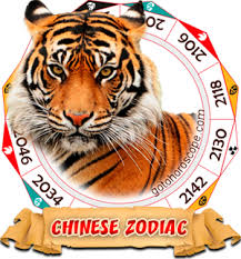 Tiger Love Compatibility Chart Tiger Chinese Zodiac Personality Horoscope Chinese