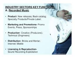 Introduction Of The Music Industry Term Paper Example