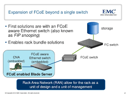converged data center fcoe iscsi and the future of storage network 26 27