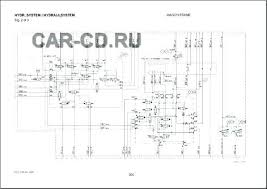 atlas wiring diagram wiring diagram mega atlas wiring diagram wiring diagram repair guides atlas controller wiring diagram atlas copco wiring diagram today