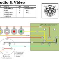 s video wiring diagram simple wiring diagram site s video cable wiring diagram wiring diagrams best phono wiring diagram s video wiring diagram