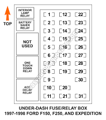 under dash fuse and relay box diagram 1997 1998 f150 f250 under dash fuse box fuse and relay diagram 1997 1998 f150 f250