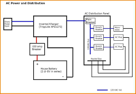 house battery wiring my wiring diagram rv house battery wiring wiring diagram option house battery wiring