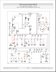 is there a fuse for the glow plugs on duramax duramax tcm ground at 2006 Lbz Duramax Fuse Box Diagram