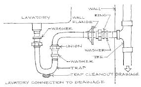 Kitchen Sink Waste Fittings Archives  AltartusKitchen Sink Fittings Waste