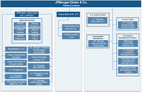 jp morgan stock chart fixed income information jpmorgan chase co