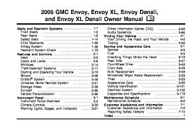 03 gmc envoy fuse box 2003 gmc envoy fuse box diagram wiring 2006 Gmc Fuel Fuse 03 gmc envoy fuse box 100 ideas 2003 gmc sierra 1500 fuse box diagram on 03 2006 gmc sierra fuel pump fuse