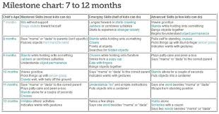 2 Month Old Baby Milestones Chart 8 Months Milestones Chart Www Bedowntowndaytona Com