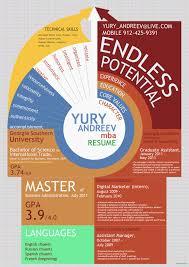 Admission Essay Writing Websites Ca Visual Analysis Essay