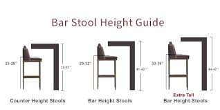 counter height barstools. Typical Bar Counter Height Standard Stool Inside Depth Stools Barstools