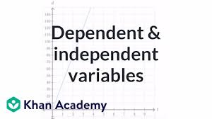 Math Expressions 120 Chart Dependent Independent Variables Equation Algebra Video