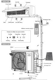 split air conditioner ductless air conditioner split air Sanyo Air Conditioner Wiring Diagrams split air conditioner ductless air conditioner split air conditioning system sanyo air conditioning wiring diagrams