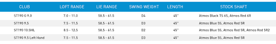 Driver Head Weight Chart St190 Drivers Golf Content Mizuno Usa