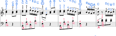 Expert (highest) (see other levels of this song) original form pages: Turkish March Sheet Music For Piano Original Letters Finger Numbers Starryway