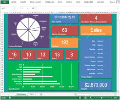 hr dashboard in excel human resource dashboard you can update data automatically in