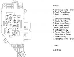 fog lamp relay location issues q s need help ih8mud forum don t know if this diagram matches your reality