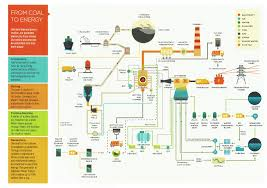 Ro Water Process Flow Chart Solved From The Process Flow Chart Can You Translate The