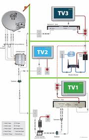 satellite dish wiring diagram solidfonts wiring diagrams for directv whole house dvr solidfonts