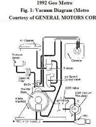 1992 geo metro wiring diagram 1992 image wiring geo metro 3 cylinder engine diagram geo image about wiring on 1992 geo metro wiring