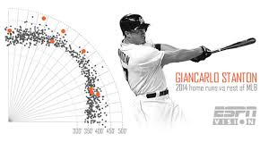 The Month Of April In Home Runs Stats Info Espn