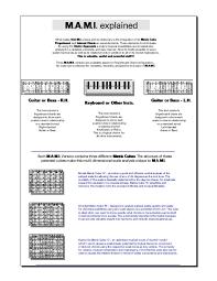 Pdf B Mami Musical Scales Atlases Explained Vania Cardoso