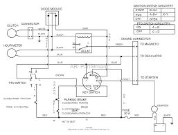 toro zero turn electrical schematics wiring diagram for you • toro timecutter ss4235 wiring diagram pdf wiring diagram data rh 9 5 13 reisen fuer meister