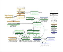 Family Tree Example Template Family Tree Diagram Template Deolastouch Co