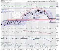 Market Outlook For Wednesday Trade Setup Nifty50 To Face