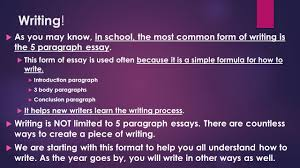 the writing process ppt video online  2 writing
