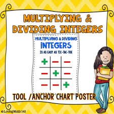Integers Chart Multiplying And Dividing Integers Anchor Chart Tool