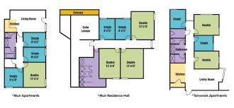 Room Layout Design Tool