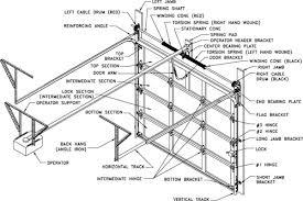 install garage doorHow To Install A Garage Door Opener I91 For Wow Home Designing