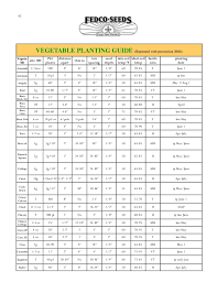 Organic Vegetable Gardening 101 University Of Pennsylvania