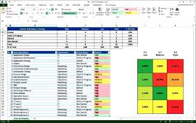 Excel Assessment 24 Images Of Risk Assessment Matrix Template Excel Leseriail 14