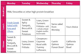 Vegetarian Meal Prep Ideas My Easy One Week Plan