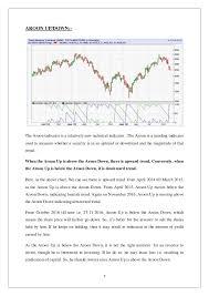Tata Capital Share Price Chart Technical Analysis For Tata Motors