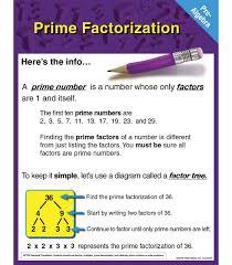 Pre Algebra Prime Factorization Chart Grade 6 12