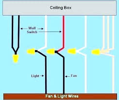 wire diagram for light fixture wiring diagram expert wire diagram for light fixture just wiring diagram wiring diagram for light fixture wire diagram for light fixture