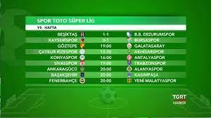 Süper Lig Fikstür - Maçlar ve Maç Sonuçları (19.Hafta)- 26 Ocak 2019 -  YouTube